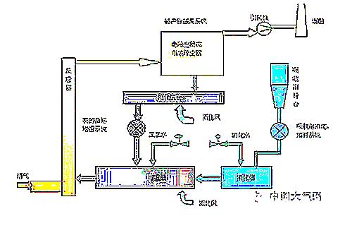电路 电路图 电子 户型 户型图 平面图 原理图 500_323