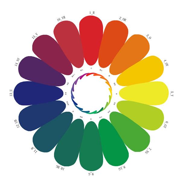 津产色谱柱首次进入欧洲药典