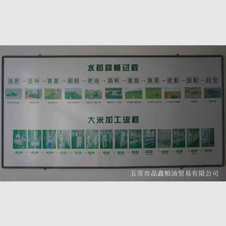 晶鑫水稻种植过程