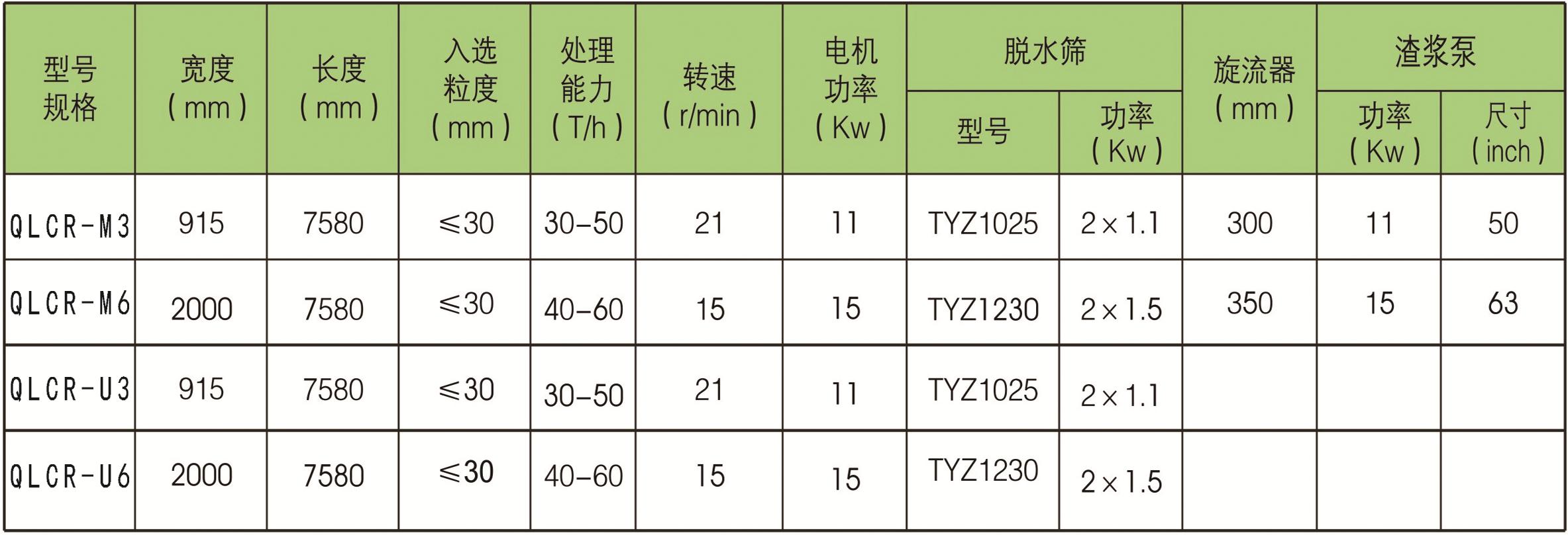 混凝土零排放回收系統